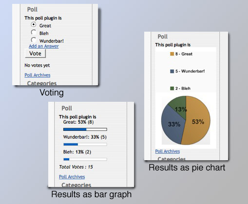 Democracy Poll plugin in action